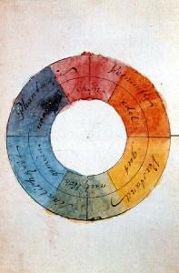 Goethes-Farbenkreis-197x300